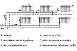 Схема горизонтальной системы отопления