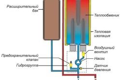Схема электрического котла для отопления