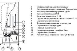 Схема электрического накопительного нагревателя