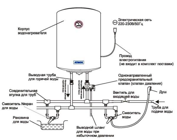 Схема электрического проточного нагревателя.