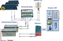 Схема электросети при использовании солнечных батарей