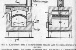 Схема камерной металлической печи