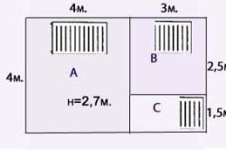 Схема количества расчета радиаторов на комнату