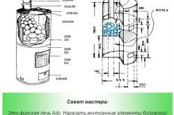 Схема конструкции для бани из трубы