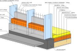 Конструкция монолитно каркасного дома с элементами утепления