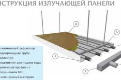 Схема констуркции излучающей панели