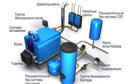 Котлы для автономной системы отопления