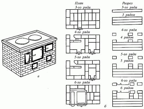 Схема квартирной кухонной печи