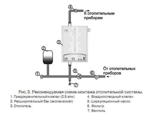 Схема монтажа электрического котла.