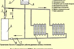 Схема монтажа электроводонагревателя
