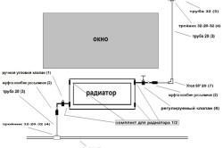 Схема монтажа радиатора отопления.