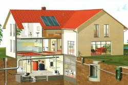 Схема монтажа систем отопления