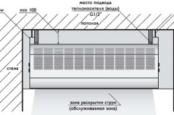 Схема монтажа тепловой завесы