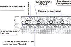Схема монтажа теплых полов.