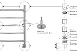 Схема монтажа водяного полотенцесушителя