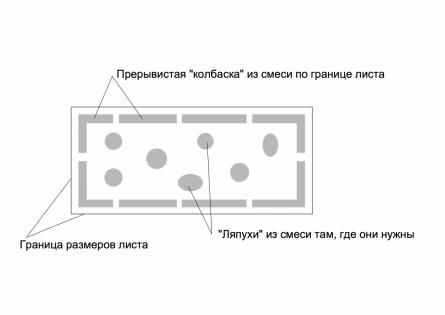 Схема нанесения клея на пенопласт.