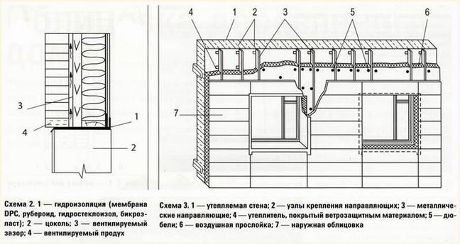 Схема облицовки и утепления дома.