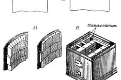 Схема облицовки печи стальным футляром