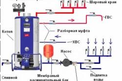 Схема обвязки котла на жидком топливе