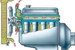 Схема очистки радиатора