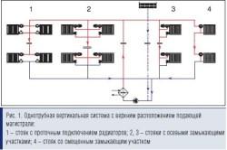 Схема одностороннего подключения.