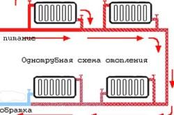 Схема однотрубной системы отопления.