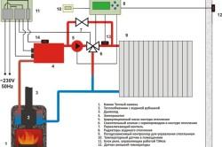 Схема организации системы отопления двухэтажного частного дома.