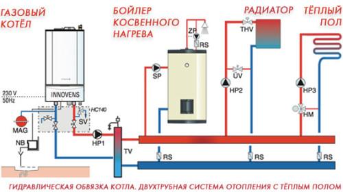 Схема отопительной системы дома