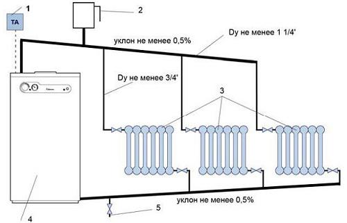 Схема отопления дома электрическим котлом
