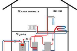Схема отопления дома энергией земли