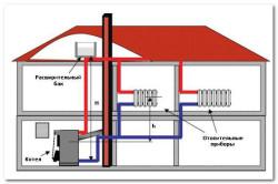 Схема отопления газового котла для частного дома - вариант 2