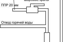 Схема отводов полотенцесушителя