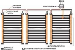 Схема пленочного инфракрасного пола