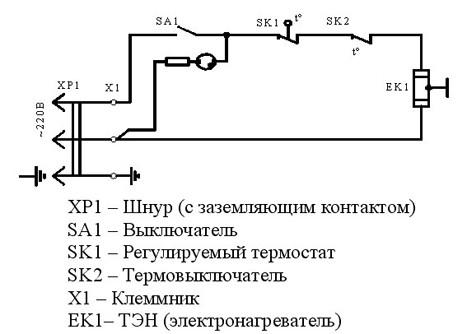 Схема подготовки обогревателя к работе.