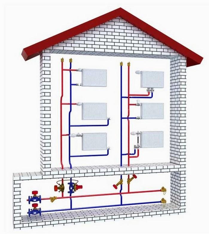 Схема подключения батарей отопления.