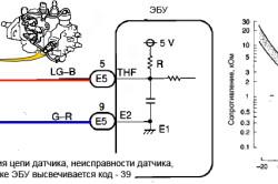 Схема подключения датчика температуры топлива