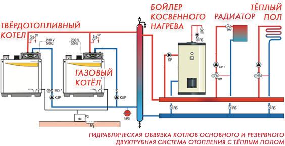 Схема подключения газового котла.