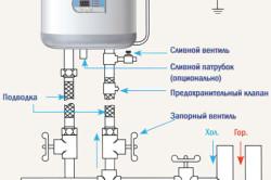 Схема подключения холодной линии воды к водонагревателю