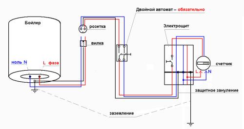 Схема подключения электрического бойлера.