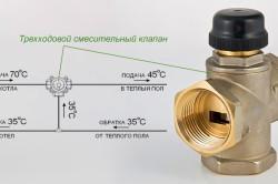 Схема подключения клапана котла