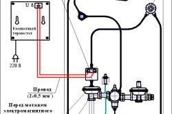 Схема подключения комнатного термостата к котлу
