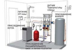Схема подключения котла к электрической сети