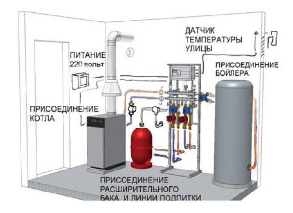 Схема подключения котла к электрической сети.
