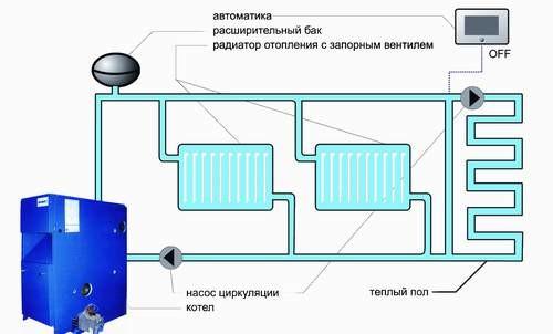 Схема подключения котла отопления.