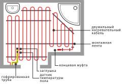 Схема подключения обогрева пола
