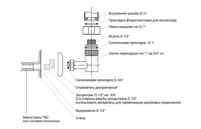 Схема подключения полотенцесушителя к системе ГВС