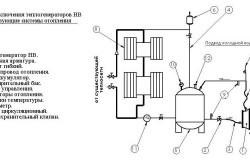 Схема подключения теплогенератора к системе отопления