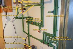 Схема подключения водонагревателя к коммуникационным трубам