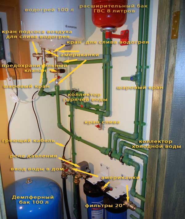 Схема водопровода из полипропилена своими руками - Gallery-Oskol.ru