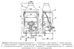 Схема проточного газового нагревателя.